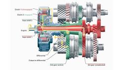 سیستم انتقال قدرت دو کلاچه CVT